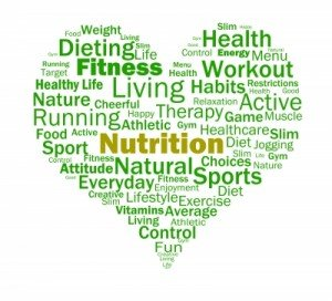elements of a healthy lifestyle