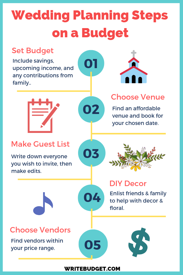 Budget wedding planning steps